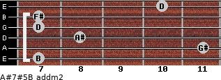A#7#5/B add(m2) for guitar on frets 7, 11, 8, 7, 7, 10