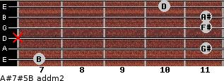 A#7#5/B add(m2) for guitar on frets 7, 11, x, 11, 11, 10