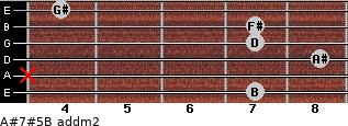 A#7#5/B add(m2) for guitar on frets 7, x, 8, 7, 7, 4