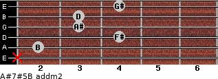 A#7#5/B add(m2) for guitar on frets x, 2, 4, 3, 3, 4