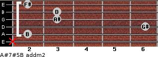 A#7#5/B add(m2) for guitar on frets x, 2, 6, 3, 3, 2