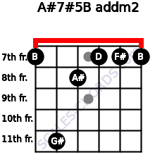 A#7#5/B add(m2) for guitar on frets 7, 11, 8, 7, 7, 7