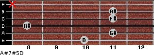 A#7#5/D for guitar on frets 10, 11, 8, 11, 11, x