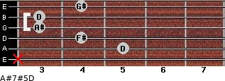 A#7#5/D for guitar on frets x, 5, 4, 3, 3, 4