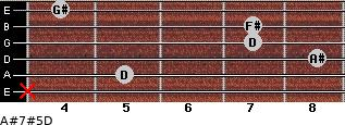 A#7#5/D for guitar on frets x, 5, 8, 7, 7, 4
