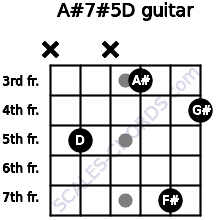 A#7#5/D for guitar on frets x, 5, x, 3, 7, 4