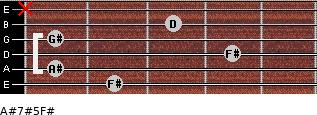 A#7#5/F# for guitar on frets 2, 1, 4, 1, 3, x