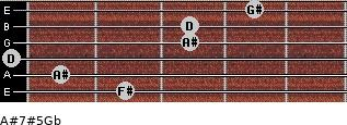 A#7#5/Gb for guitar on frets 2, 1, 0, 3, 3, 4
