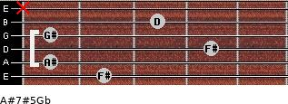A#7#5/Gb for guitar on frets 2, 1, 4, 1, 3, x