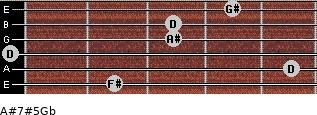 A#7#5/Gb for guitar on frets 2, 5, 0, 3, 3, 4