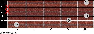 A#7#5/Gb for guitar on frets 2, 5, 6, x, x, 6
