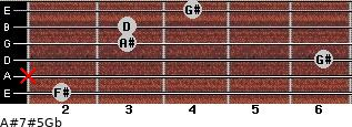 A#7#5/Gb for guitar on frets 2, x, 6, 3, 3, 4