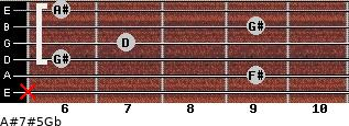 A#7#5/Gb for guitar on frets x, 9, 6, 7, 9, 6