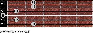 A#7#5/Gb add(m3) guitar chord