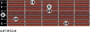 A#7#5/G# for guitar on frets 4, 1, 0, 3, 3, 2