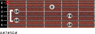 A#7#5/G# for guitar on frets 4, 1, 4, 1, 3, x