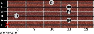 A#7#5/G# for guitar on frets x, 11, 8, 11, 11, 10