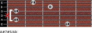 A#7#5/Ab for guitar on frets 4, 1, x, 1, 3, 2