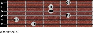 A#7#5/Gb for guitar on frets 2, 1, 4, 3, 3, 4