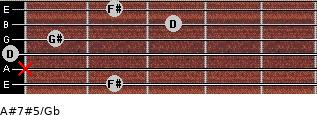 A#7#5/Gb for guitar on frets 2, x, 0, 1, 3, 2
