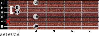 A#7#5/G# for guitar on frets 4, x, 4, 3, 3, 4