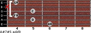 A#7#5(add9) for guitar on frets 6, 5, 4, 5, x, 4