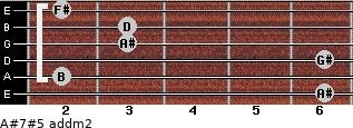 A#7#5 add(m2) for guitar on frets 6, 2, 6, 3, 3, 2