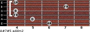 A#7#5 add(m2) for guitar on frets 6, 5, 4, 4, 7, 4
