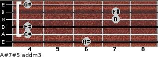 A#7#5 add(m3) for guitar on frets 6, 4, 4, 7, 7, 4
