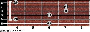 A#7#5 add(m3) for guitar on frets 6, 4, 6, 7, 7, 4