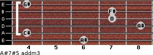 A#7#5 add(m3) for guitar on frets 6, 4, 8, 7, 7, 4