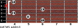 A#7#5 add(m3) for guitar on frets 6, 5, 4, 6, x, 4