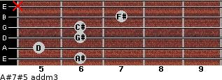 A#7#5 add(m3) for guitar on frets 6, 5, 6, 6, 7, x