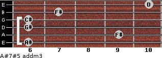 A#7#5 add(m3) for guitar on frets 6, 9, 6, 6, 7, 10
