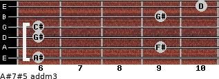 A#7#5 add(m3) for guitar on frets 6, 9, 6, 6, 9, 10