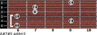 A#7#5 add(m3) for guitar on frets 6, 9, 6, 7, 7, 9
