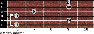 A#7#5 add(m3) for guitar on frets 6, 9, 6, 7, 9, 9