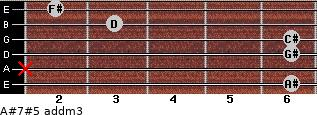 A#7#5 add(m3) for guitar on frets 6, x, 6, 6, 3, 2