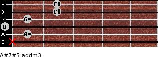 A#7#5 add(m3) for guitar on frets x, 1, 0, 1, 2, 2