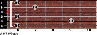 A#7#5sus for guitar on frets 6, 9, 6, x, 7, 6