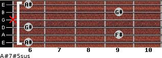 A#7#5sus for guitar on frets 6, 9, 6, x, 9, 6