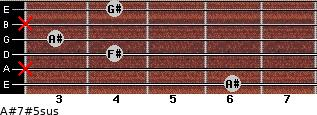 A#7#5sus for guitar on frets 6, x, 4, 3, x, 4