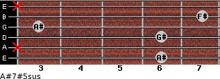 A#7#5sus for guitar on frets 6, x, 6, 3, 7, x