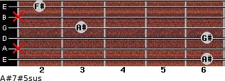 A#7#5sus for guitar on frets 6, x, 6, 3, x, 2
