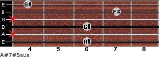 A#7#5sus for guitar on frets 6, x, 6, x, 7, 4