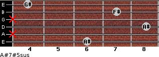 A#7#5sus for guitar on frets 6, x, 8, x, 7, 4