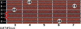 A#7#5sus for guitar on frets 6, x, x, 3, 7, 4