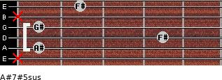 A#7#5sus for guitar on frets x, 1, 4, 1, x, 2