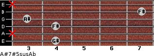 A#7#5sus/Ab for guitar on frets 4, x, 4, 3, 7, x