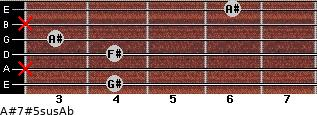 A#7#5sus/Ab for guitar on frets 4, x, 4, 3, x, 6